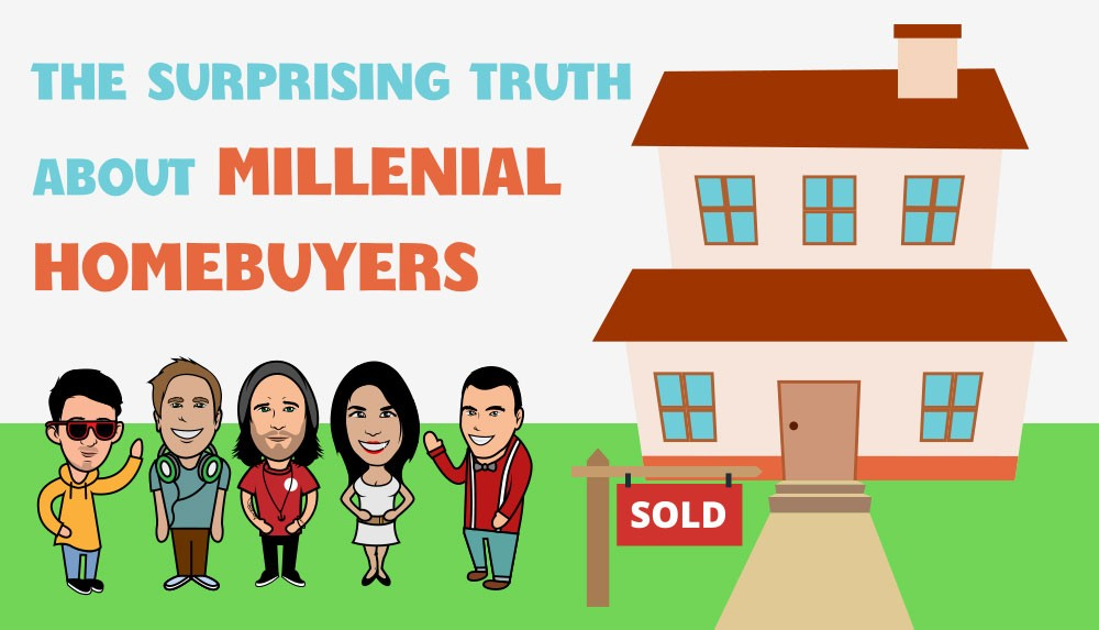millenial homebuyers are buying more homes