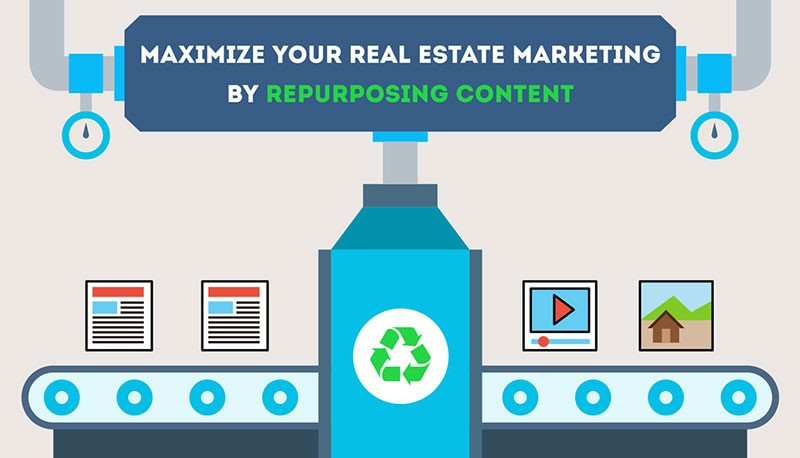 Maximize-Your-Real-Estate-Marketing-by-Repurposing-Content