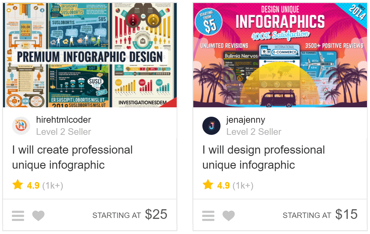 Two Fiverr gig thumbnails after search for infographic designers.