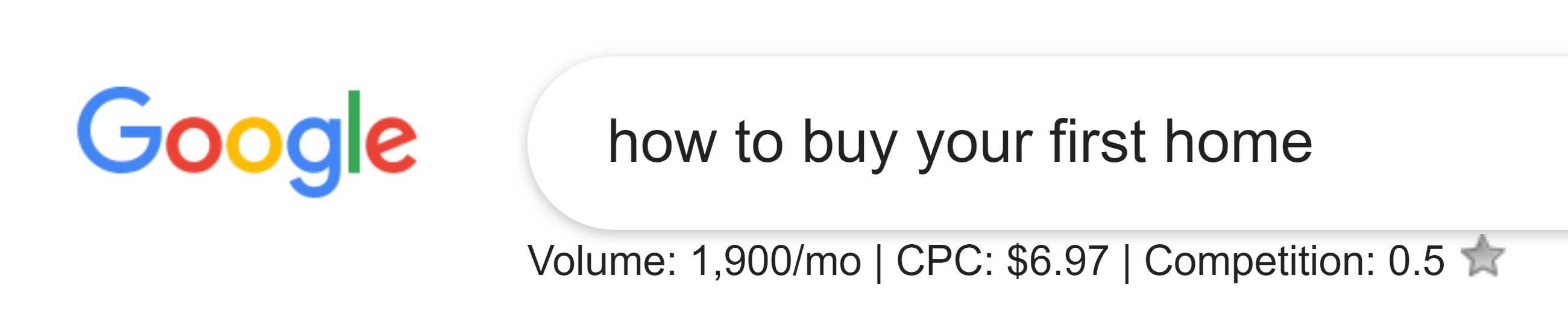 """Google search bar with """"how to buy your first home"""" in the text input field. Also displays metrics underneath the bar from the Keywords Everywhere Chrome Extension."""