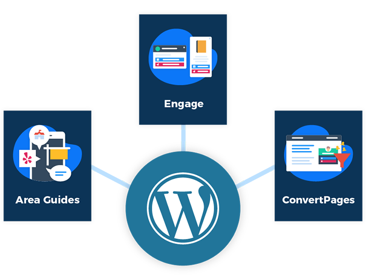Engage, Area Guides, ConvertPages in WordPress
