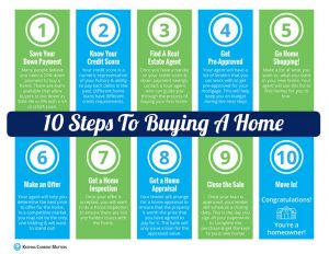 10-tips-to-buying-a-home