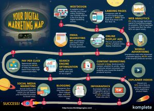 Your-Digital-Marketing-Map