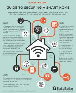 guide-to-securing-a-smart-home