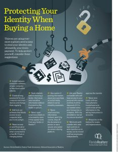 protect identity when buying new home